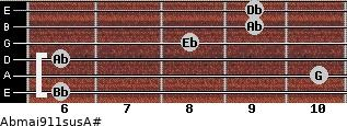 Abmaj9/11sus/A# for guitar on frets 6, 10, 6, 8, 9, 9