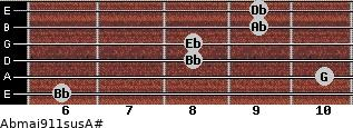 Abmaj9/11sus/A# for guitar on frets 6, 10, 8, 8, 9, 9