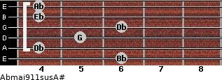 Abmaj9/11sus/A# for guitar on frets 6, 4, 5, 6, 4, 4