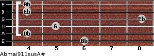 Abmaj9/11sus/A# for guitar on frets 6, 4, 5, 8, 4, 4