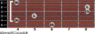 Abmaj9/11sus/A# for guitar on frets 6, 4, 5, 8, 8, 4