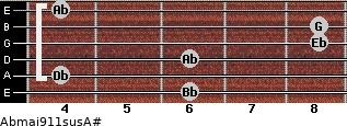 Abmaj9/11sus/A# for guitar on frets 6, 4, 6, 8, 8, 4