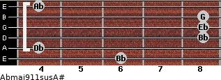 Abmaj9/11sus/A# for guitar on frets 6, 4, 8, 8, 8, 4