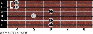 Abmaj9/11sus/A# for guitar on frets 6, 6, 5, 6, 4, 4