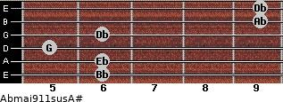 Abmaj9/11sus/A# for guitar on frets 6, 6, 5, 6, 9, 9