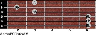 Abmaj9/11sus/A# for guitar on frets 6, 6, 6, 3, 2, 3