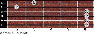 Abmaj9/11sus/A# for guitar on frets 6, 6, 6, 6, 2, 3