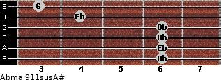 Abmaj9/11sus/A# for guitar on frets 6, 6, 6, 6, 4, 3