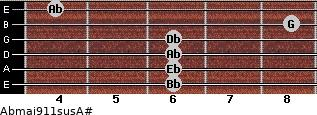 Abmaj9/11sus/A# for guitar on frets 6, 6, 6, 6, 8, 4