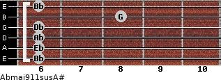 Abmaj9/11sus/A# for guitar on frets 6, 6, 6, 6, 8, 6