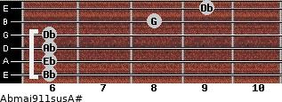 Abmaj9/11sus/A# for guitar on frets 6, 6, 6, 6, 8, 9