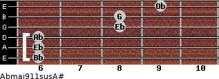 Abmaj9/11sus/A# for guitar on frets 6, 6, 6, 8, 8, 9