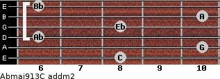 Abmaj9/13/C add(m2) guitar chord