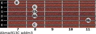 Abmaj9/13/C add(m3) guitar chord