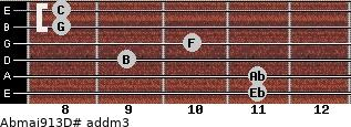 Abmaj9/13/D# add(m3) guitar chord