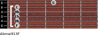 Abmaj9/13/F for guitar on frets 1, 1, 1, 1, 1, 3