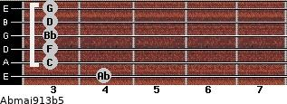 Abmaj9/13b5 for guitar on frets 4, 3, 3, 3, 3, 3