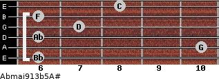 Abmaj9/13b5/A# for guitar on frets 6, 10, 6, 7, 6, 8