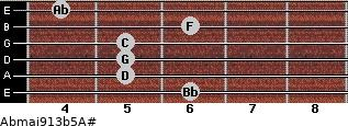 Abmaj9/13b5/A# for guitar on frets 6, 5, 5, 5, 6, 4