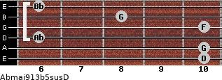 Abmaj9/13b5sus/D for guitar on frets 10, 10, 6, 10, 8, 6