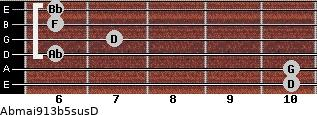 Abmaj9/13b5sus/D for guitar on frets 10, 10, 6, 7, 6, 6