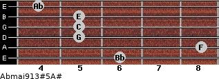 Abmaj9/13#5/A# for guitar on frets 6, 8, 5, 5, 5, 4