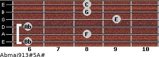 Abmaj9/13#5/A# for guitar on frets 6, 8, 6, 9, 8, 8