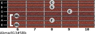 Abmaj9/13#5/Bb for guitar on frets 6, 8, 6, 9, 8, 8