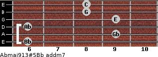 Abmaj9/13#5/Bb add(m7) guitar chord