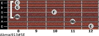 Abmaj9/13#5/E for guitar on frets 12, 11, 8, 10, 8, 8