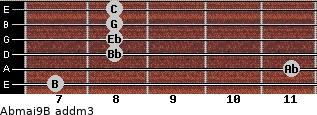 Abmaj9/B add(m3) guitar chord