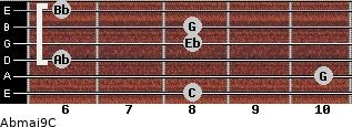 Abmaj9/C for guitar on frets 8, 10, 6, 8, 8, 6