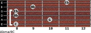 Abmaj9/C for guitar on frets 8, 10, 8, 8, 9, 11