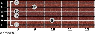 Abmaj9/C for guitar on frets 8, 10, 8, 8, 9, 8