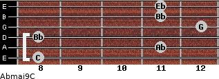 Abmaj9/C for guitar on frets 8, 11, 8, 12, 11, 11