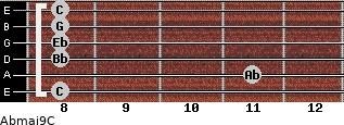 Abmaj9/C for guitar on frets 8, 11, 8, 8, 8, 8