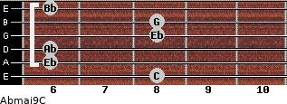 Abmaj9/C for guitar on frets 8, 6, 6, 8, 8, 6