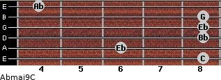 Abmaj9/C for guitar on frets 8, 6, 8, 8, 8, 4