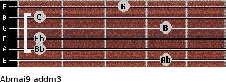 Abmaj9 add(m3) guitar chord