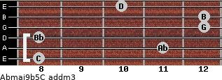 Abmaj9b5/C add(m3) guitar chord