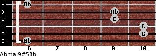 Abmaj9#5/Bb for guitar on frets 6, 10, 10, 9, 9, 6