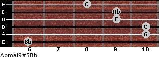 Abmaj9#5/Bb for guitar on frets 6, 10, 10, 9, 9, 8