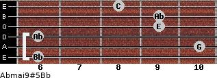 Abmaj9#5/Bb for guitar on frets 6, 10, 6, 9, 9, 8