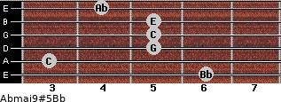 Abmaj9#5/Bb for guitar on frets 6, 3, 5, 5, 5, 4