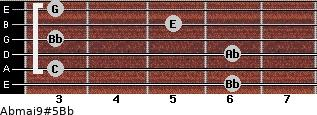 Abmaj9#5/Bb for guitar on frets 6, 3, 6, 3, 5, 3