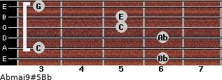 Abmaj9#5/Bb for guitar on frets 6, 3, 6, 5, 5, 3