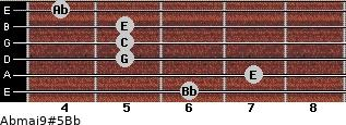 Abmaj9#5/Bb for guitar on frets 6, 7, 5, 5, 5, 4