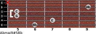 Abmaj9#5/Bb for guitar on frets 6, 7, 5, 5, 9, x