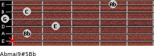 Abmaj9#5/Bb for guitar on frets x, 1, 2, 0, 1, 4