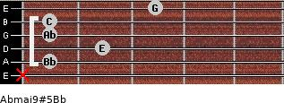 Abmaj9#5/Bb for guitar on frets x, 1, 2, 1, 1, 3
